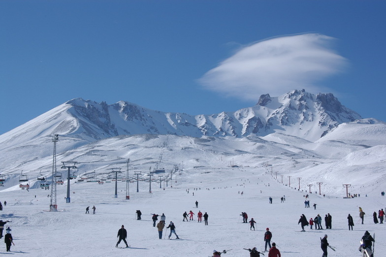 Erciyes Ski Resort snow
