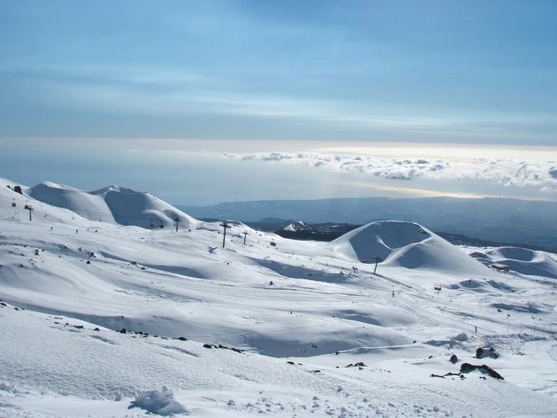Mount Etna Nicolosi snow