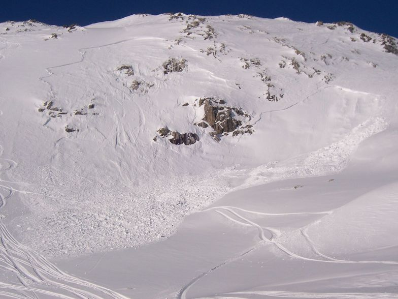 Davos 2008