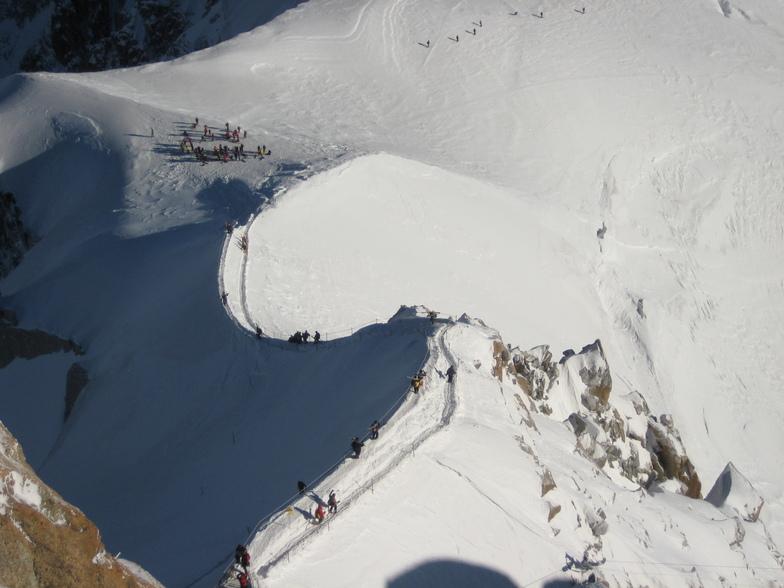 Edge path, Chamonix