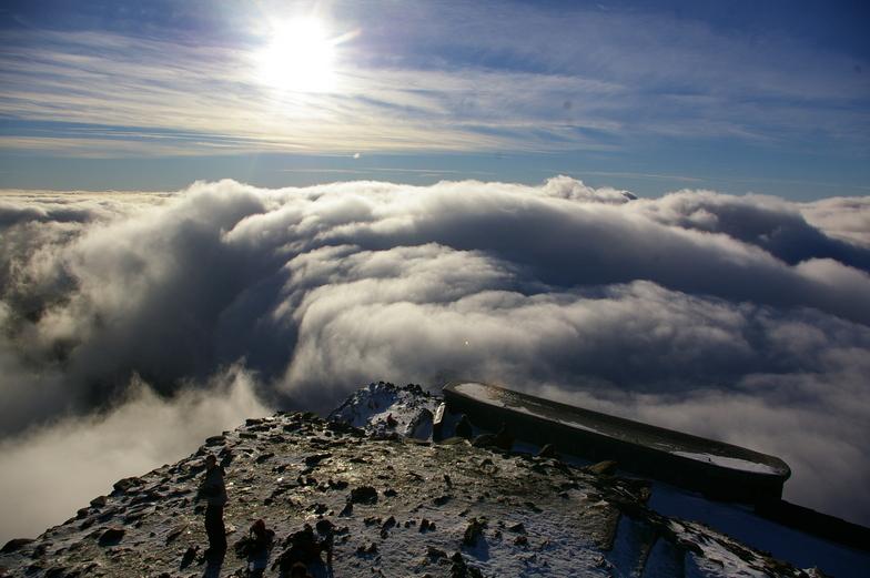 Snowdon snow