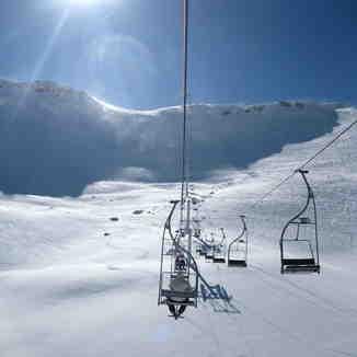mzaar-kfardebian, Mzaar Ski Resort