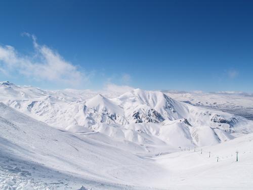 Mt Palandöken Resort Guide
