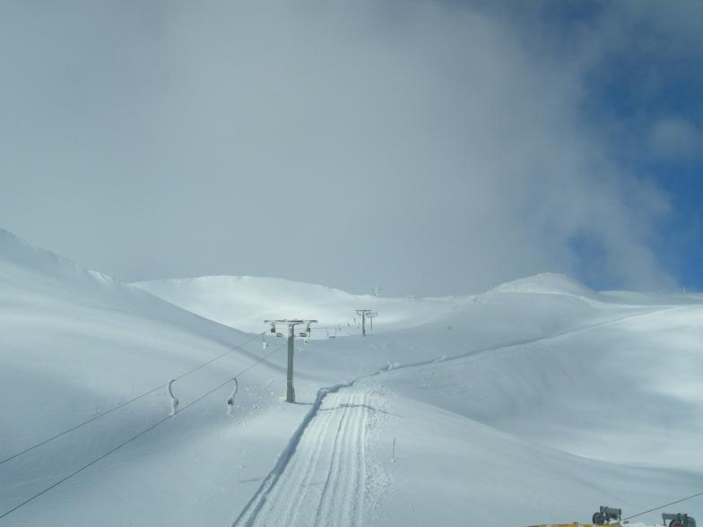 Mount Hermon snow