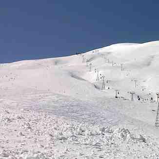 www.skiboys.loxblog.com, Dizin