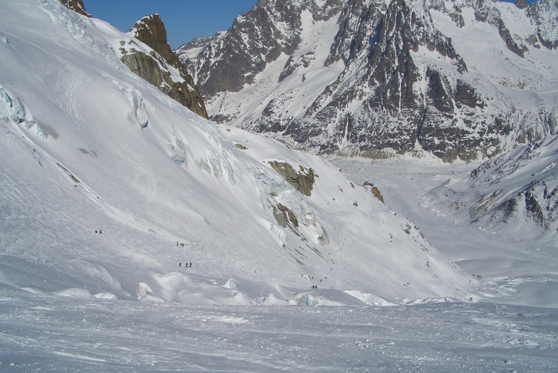 Valle Blanche, Chamonix