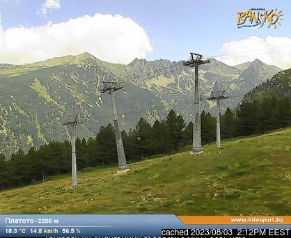 Bansko webcam at 2pm yesterday