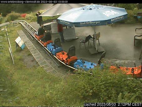 Κάμερα σε Bruchhausen/Sternrodt στις 2μμ χθές