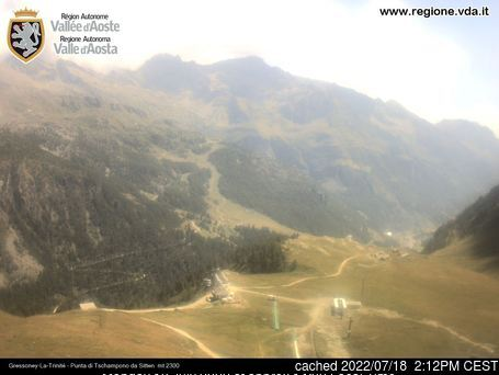 Webcam de Gressoney-la-Trinite a las 2 de la tarde ayer