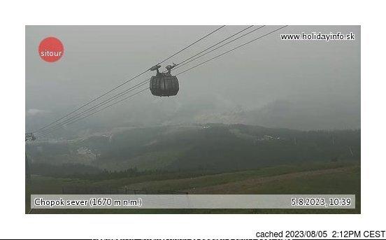 Webcam de Jasná - Chopok à 14h hier