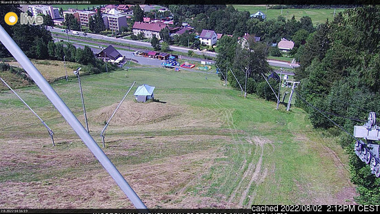 Karolinka webcam at 2pm yesterday