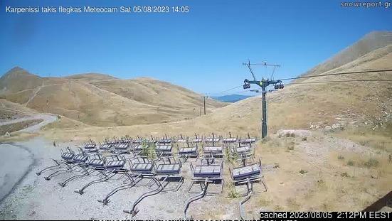 Webcam de Karpenisi a las 2 de la tarde ayer