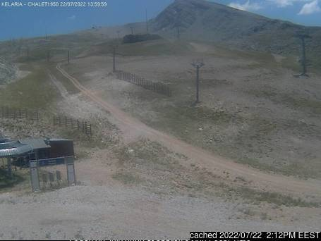 Mount Parnassos webcam at 2pm yesterday