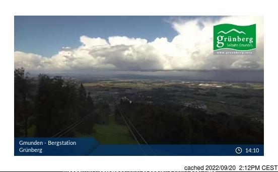 Obsteig/Grünberg webbkamera vid kl 14.00 igår