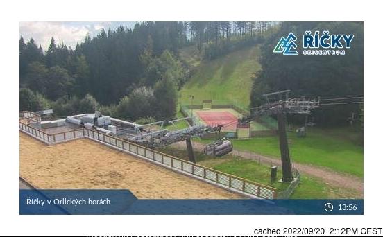 Říčky v Orlických horách webcam alle 2 di ieri sera