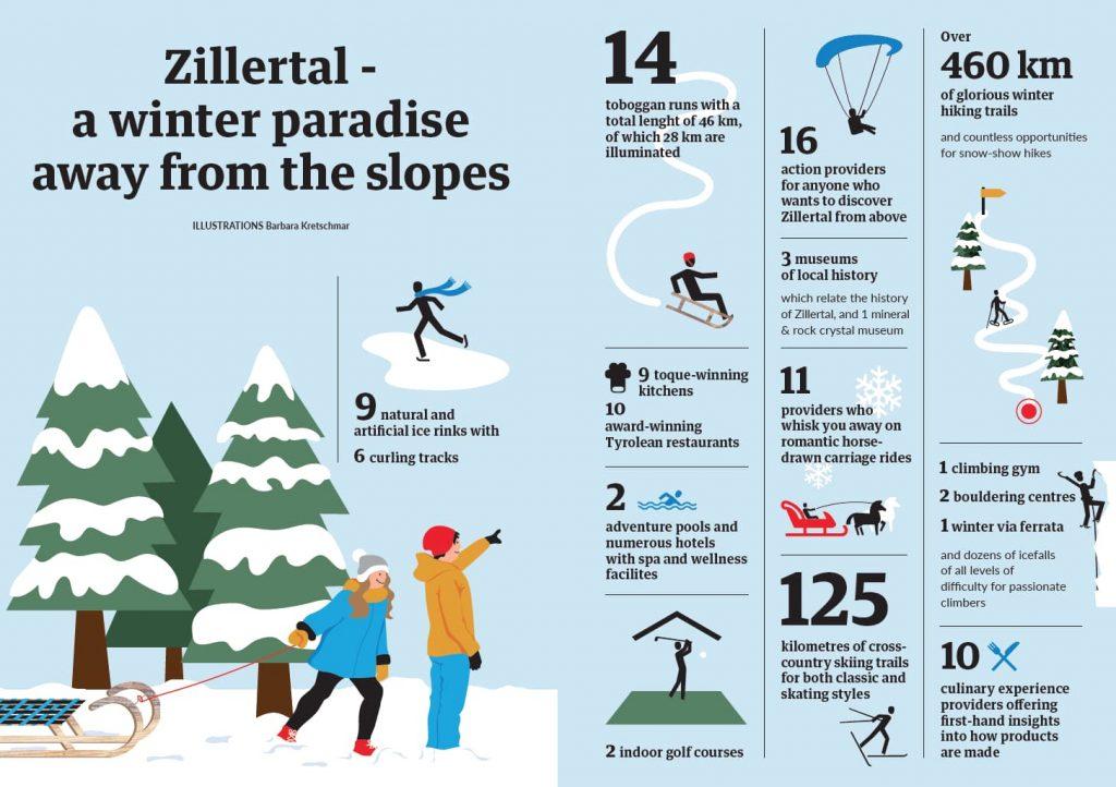 Zillertal overview